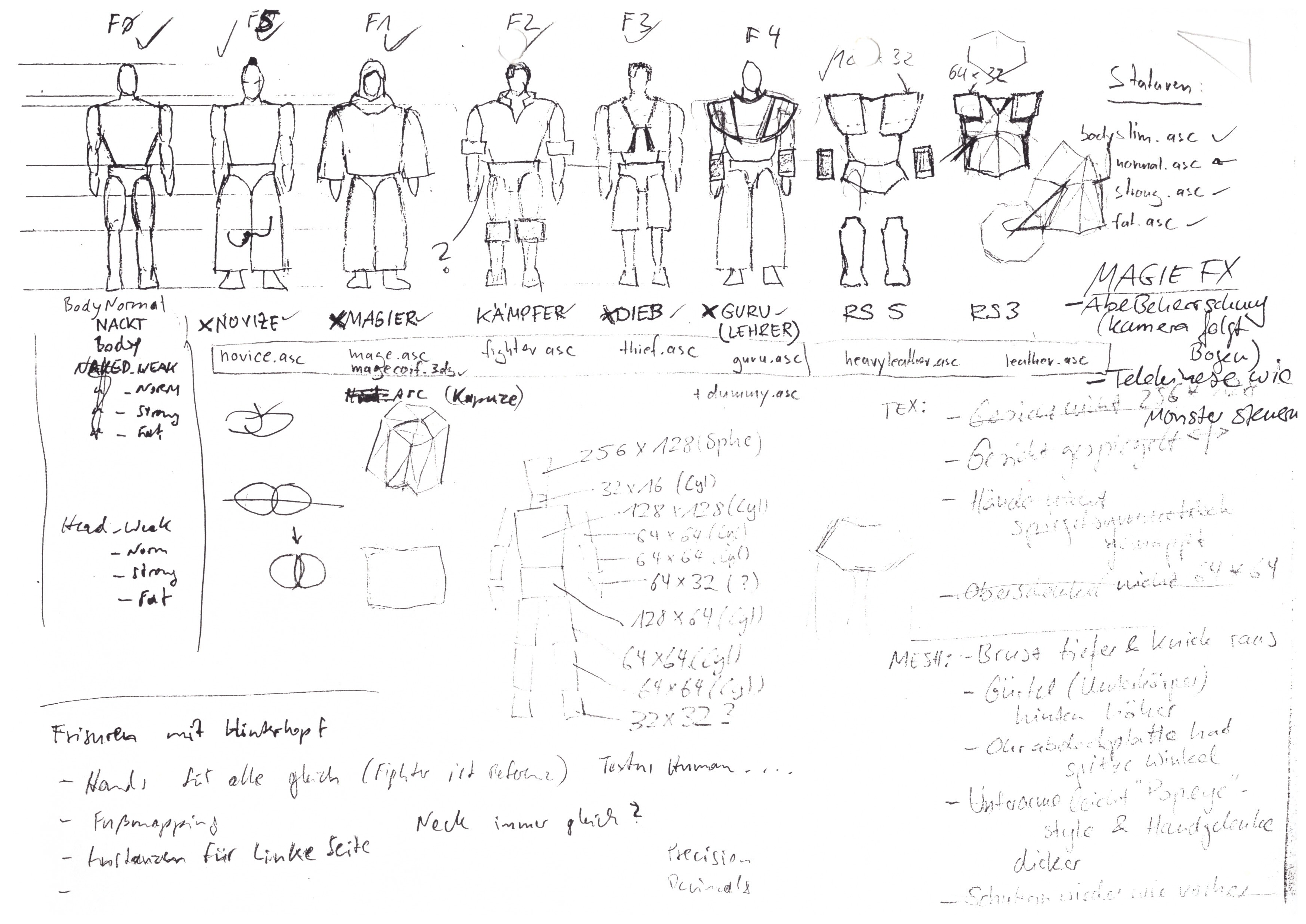 Figure Scribble and Notes
