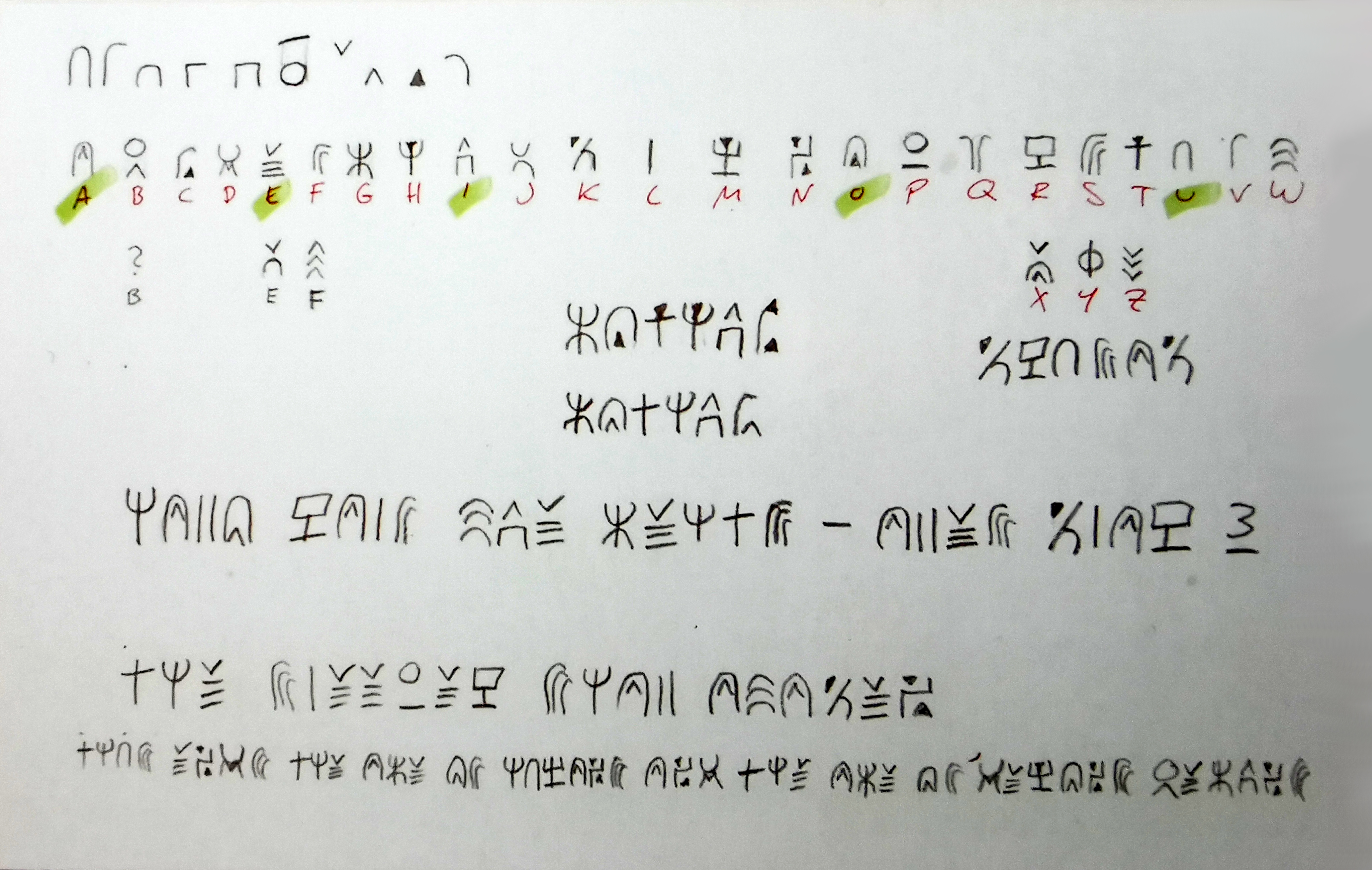 Orc Alphabet