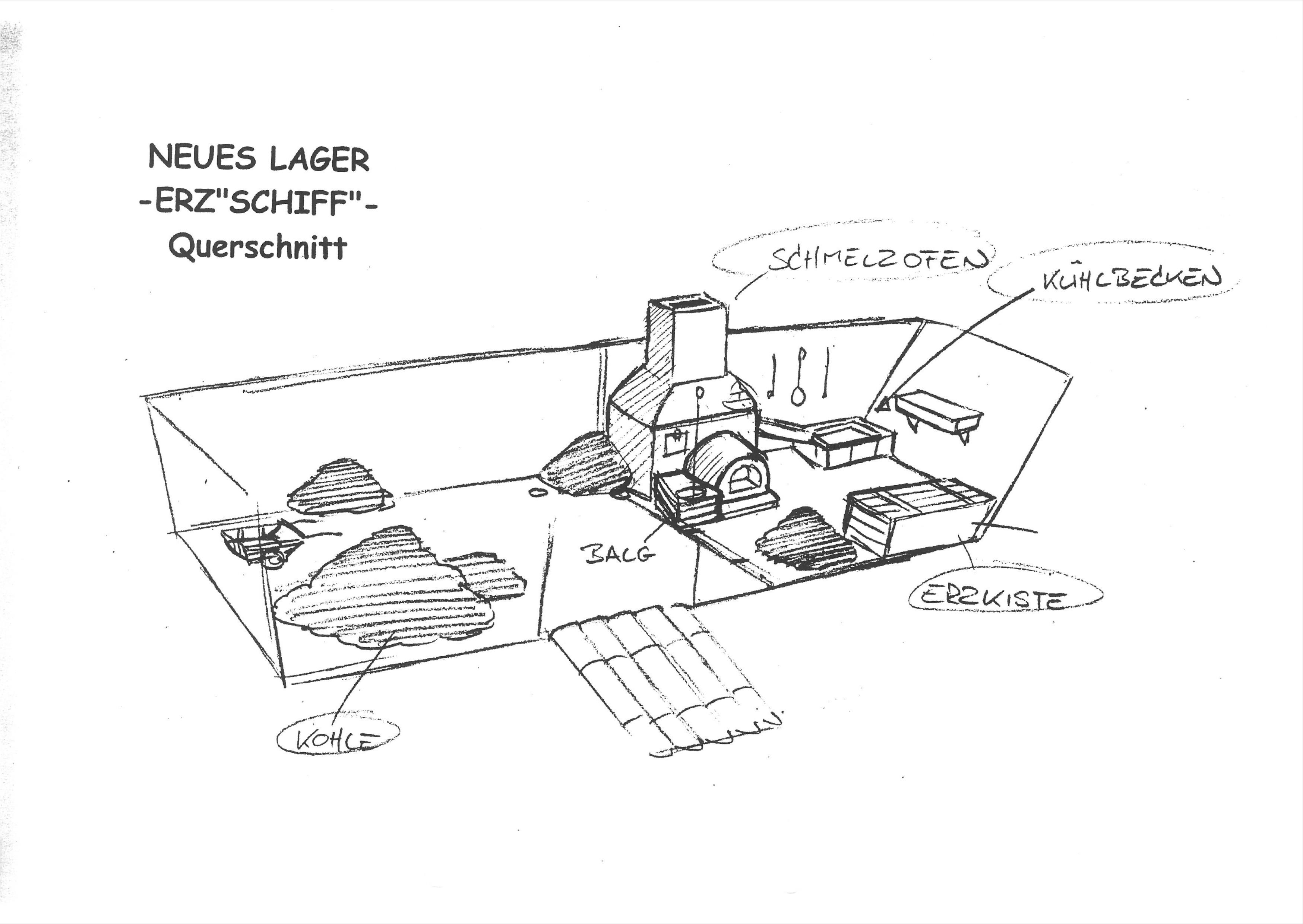 Neues Lager - Erzschiff-Querschnitt