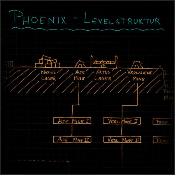 Phoenix Level-Structure