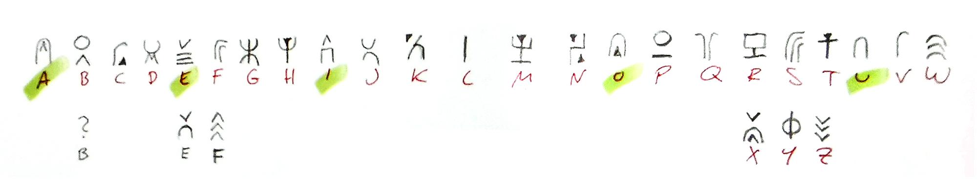 Orcish Alphabet/Runes